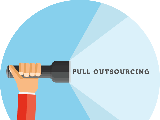 Full Outsourcing E-Commerce - Tunda
